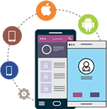 Mobile App Development Westchester NY - RK Software Solutions