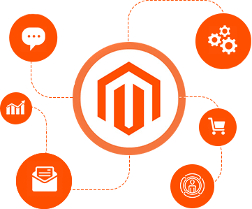 Magento Extension Development - Magento eCommerce Development Solutions Westchester NY