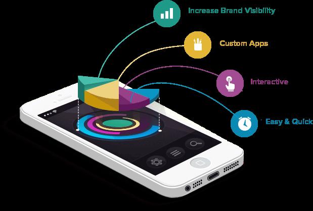 Shopify App Development & Customization - Shopify Experts Westchester NY