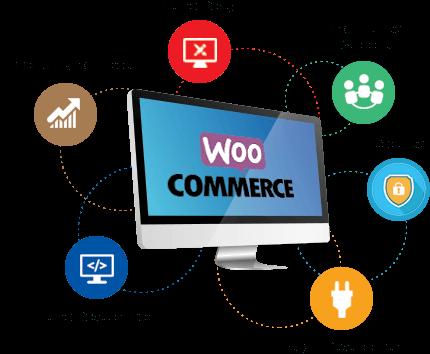 WooCommerce Testing - Woocommerce Development Services Westchester NY